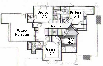 The trentwood home plan biltmore homes of tulsa for House plans tulsa